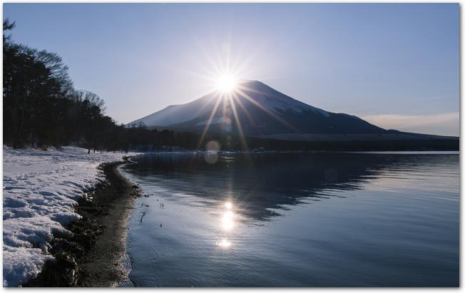 ダブルダイヤモンド富士の風景
